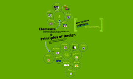 Elements and Principles of Design - REVIEW