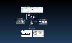 Copy of Portal de Empleo SMART MATCH