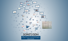 Copy of SONET/SDH