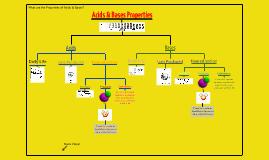 Acids & Bases Thinking Map II-Mrs. Oliver L-5