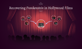 Recovering Frankenstein from Hollywood Films