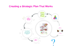 Copy of Nonprofit Strategic Planning Workshop