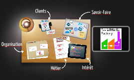 SocialMedia Factory - présentation