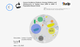 Cancer Incidence Patterns Among Children and Adolescents in