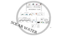Solar Water Business Plan