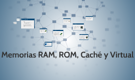 Copy of Memorias RAM y ROM, Caché y Virtual