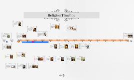 Religion Timeline