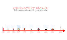 Foreign Policy Timeline by Phoebe Nichols on Prezi