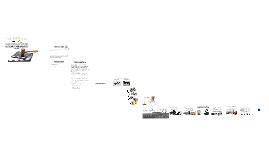 1. Bevezetés. A filmművészet intézményi fejlődéstörténete, kulturális különbségei másolata