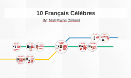 10 Famous French People