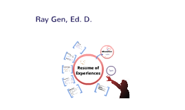 Copy of Ray Gen, Ed. D.