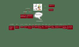 Copy of El párrafo y su clasificación