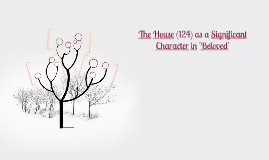 The House (124) as a Significant Character in 'Beloved'