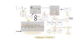 Copy of Ciencia y Psicología I