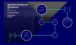 Application Development Management Career Choice