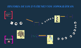 Elementos de la tabla periodica 14 iva by mayerli fierro on prezi copy of historia instrumentos topogrfic urtaz Gallery