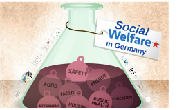 The Social welfare system in germany