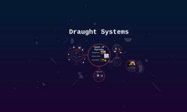 Draught Systems