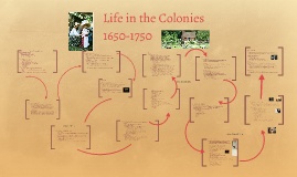 Copy of AH Chapter 4 Life in the Colonies