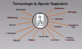 Farmacologia de respiratorio