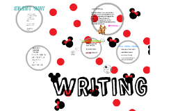 Copy of Four types of writing