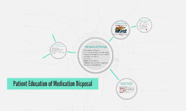 Patient Education of Medication Disposal