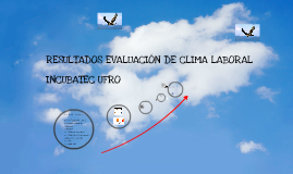 RESULTADO ENCUESTA CLIMA LABORAL INCUBATEC