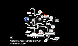 Collin & Jess: Strategic Plan Summer 2016