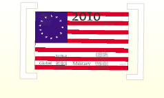 2010: Life Without the American Revolution