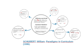 SCHUBERT, William. Paradigms   in   Curriculum.