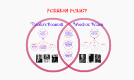 a comparison of the similarities and differences between theodore roosevelt and woodrow wilson and t