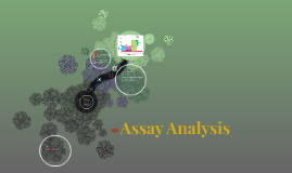 Copy of Assay Analysis