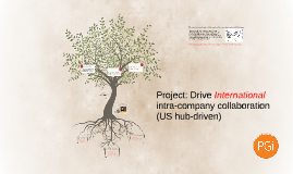 Driving International Collaboration