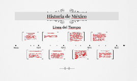 Copy of Historia de México