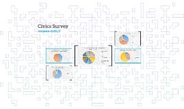 Civics Survey