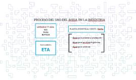 Copy of CAPTAÇÃO DE ÁGUA