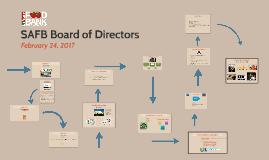 SAFB Board of Directors Feb 24 2017