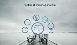 Politics of transnationalism