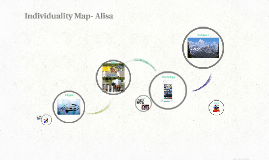 Individuality Map- Alisa