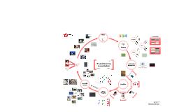 Presentation to PSG 05.04.12
