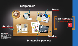 Copy of El ciclo motivacional