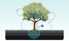 Odysseus's Family Tree