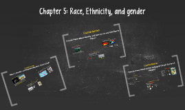 Copy of Copy of Chapter 5: Race, Ethnicity, and gender