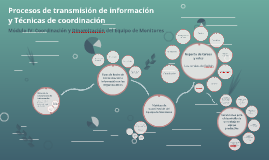 Procesos de transmisión de información