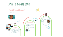 All about me by: Aliyah Stamps