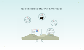 Sociocultural Theory of Development