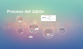 Proceso del Jabón