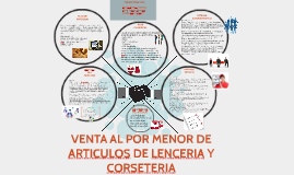 VENTA AL POR MENOR DE ARTICULOS DE LENCERIA Y CORSETERIA