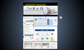Understanding K to 12 Basic Education Program
