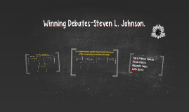 Winning Debates-Steven L. Johnson.